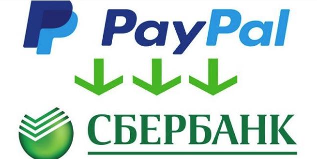 Как добавить банковский счет в paypal Сбербанк