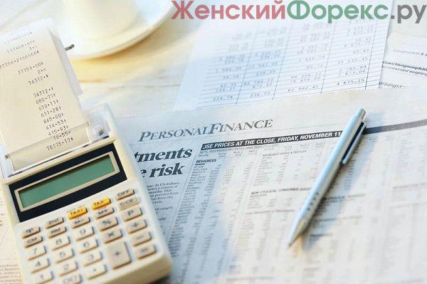 Как начисляются проценты по вкладам в Сбербанке