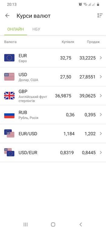 Курс рубля Приватбанк украина на сегодня узнать