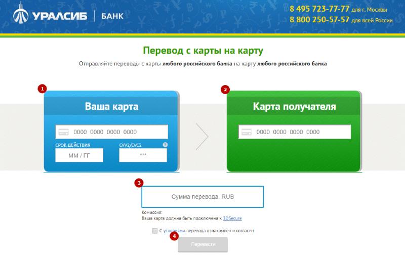 Как перекинуть деньги с Уралсиба на Сбербанк