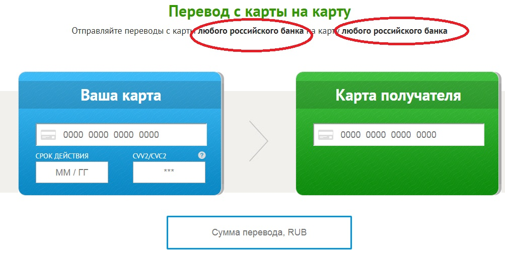 Как перевести деньги с Уралсиба через СМС