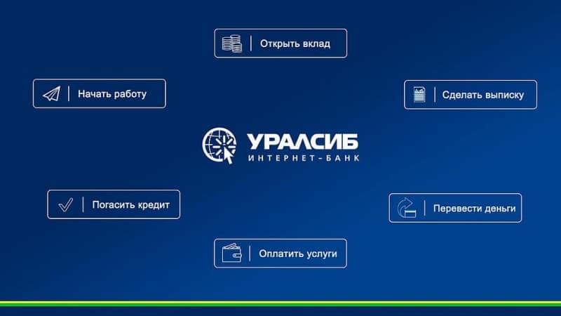 Как подключить мобильный банк Уралсиб через телефон