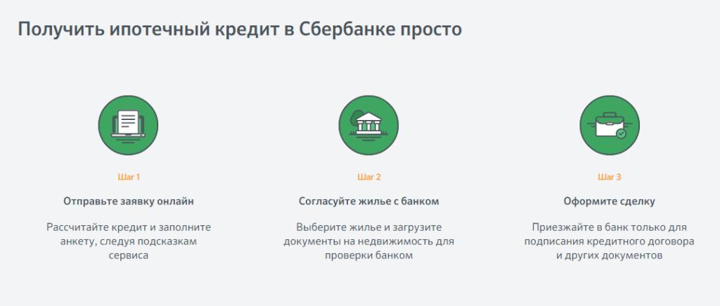 Как получить одобрение на ипотеку в Сбербанке