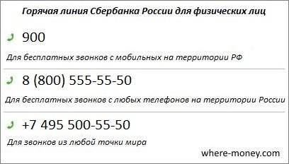 Как позвонить в Сбербанк из за границы
