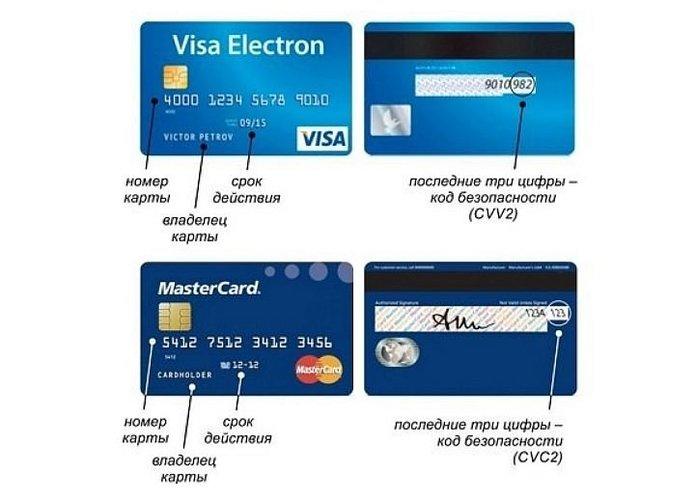 Что такое cvv на банковской карте Сбербанка