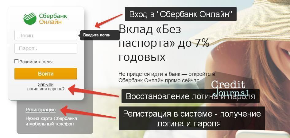 Что такое индефикатор на банковской карте Сбербанк