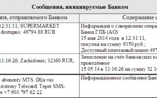 Почему не приходят СМС от Газпромбанка телекард