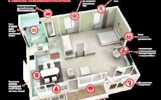 Как оплатить страховку по ипотеке ВТБ 24